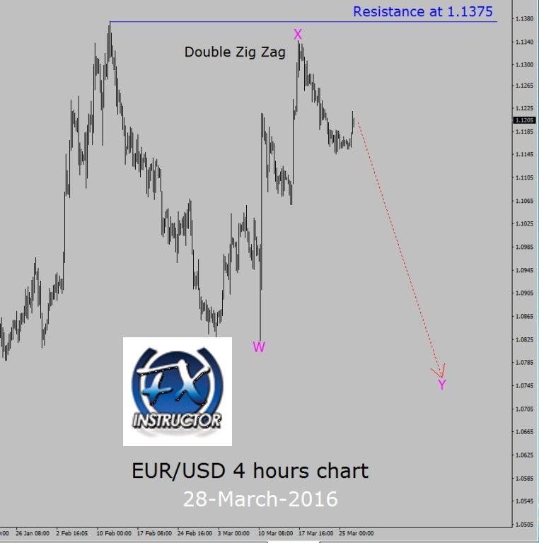Cambio euro dollaro: come si legge?