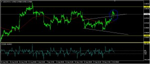 usdchfhourly