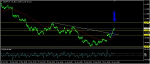 USDJPY Daily Forecast: April 26