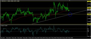 GBPUSD Daily Forecast: May 24