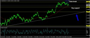 EURUSD Daily Forecast: June 20