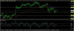 GBPUSD Daily Forecast: June 23