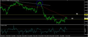 USDCHF Daily Forecast: June 19