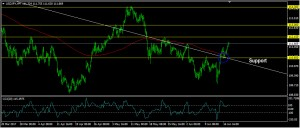 USDJPY Daily Forecast: June 20
