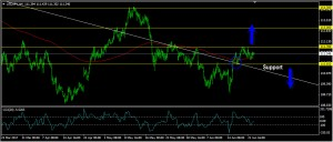 USDJPY Daily Forecast: June 23
